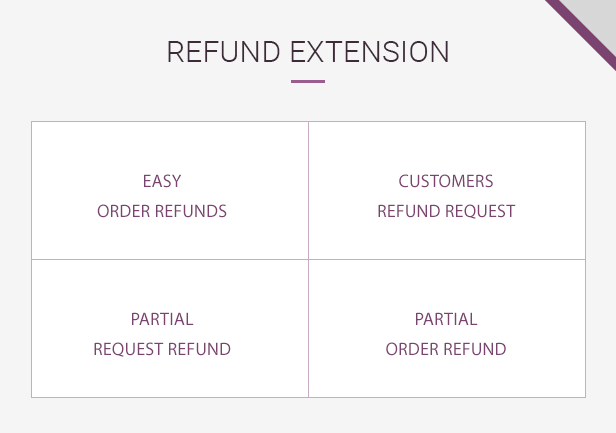 Refund Features