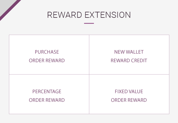 Reward Features